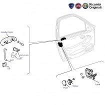 Door Lock & Handle| Front| LH| Palio| Petra