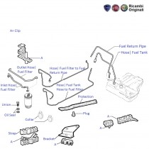 Fuel Pipes| 1.9 D| Palio
