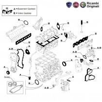 Engine Gaskets Kit: FIAT  Palio Stile 1.3 multijet Diesel