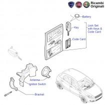 Fiat Grande Punto: Ignition Switch & Keys