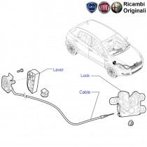 Fiat Punto: Bonnet Lock & Cable