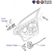 Lock & Handle| Door| Rear| LH| Punto