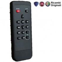 Music Player Remote| Linea