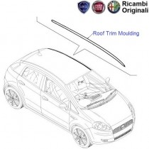 Fiat Punto: Roof Trim Mouldings