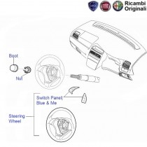 Fiat Grande Punto: Steering Wheel