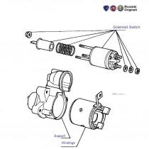 Starter Components| 1.1| Palio Stile