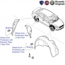 Fiat Linea: Wheel Arch Protection Cover