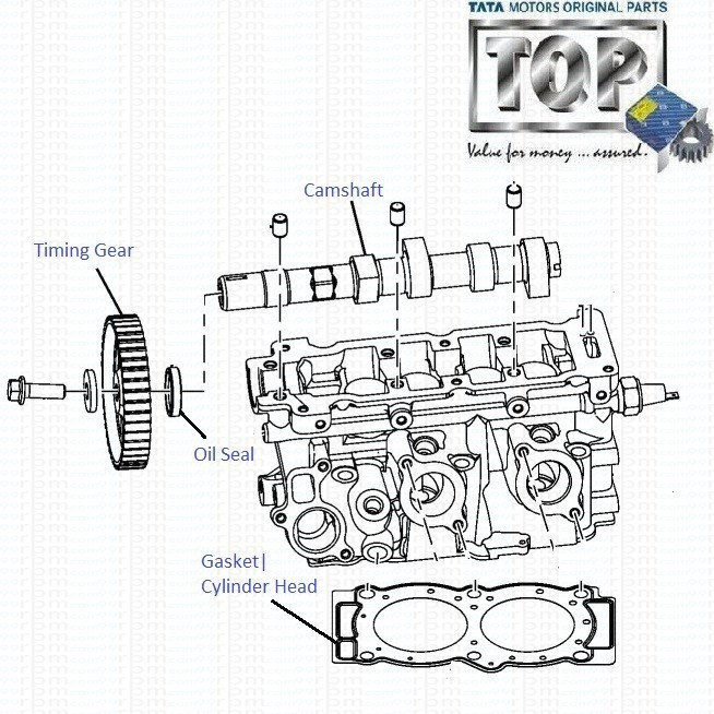 tata nano  camshaft  timing gear and cylinder head gasket