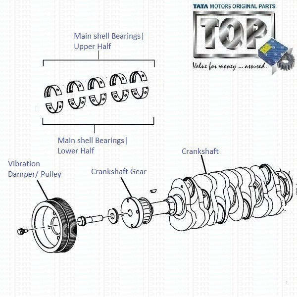 Crankshaft| 1.4 TDI| Vista