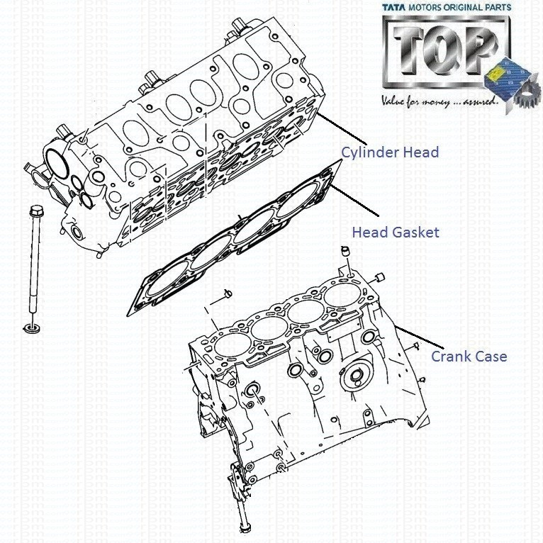 TATA Indigo CS 1 4 TDI : Cylinder Head and Crankcase