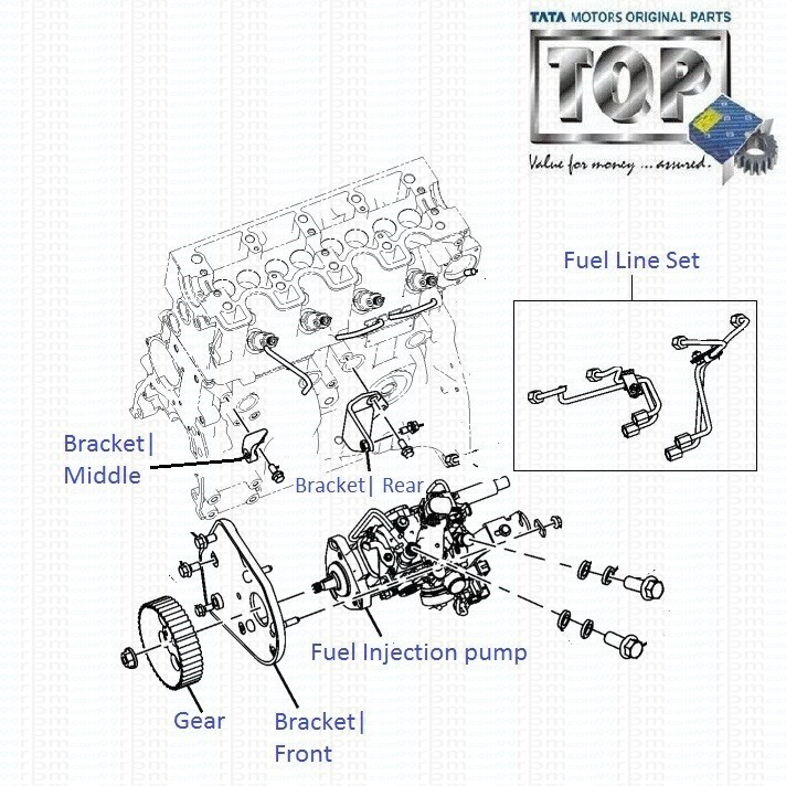 Tdi Fuel Diagram on wiring diagram for audi b4
