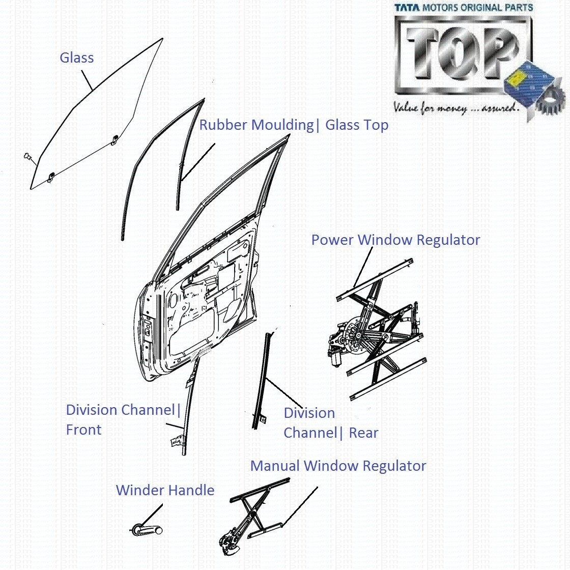 Tata nano wiring diagram ppt wiring diagram sierramichelsslettvet tata nano electrical wiring diagram and schematic asfbconference2016 Choice Image