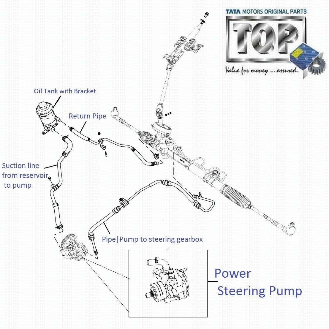 tata indica vista 1 4 tdi  power steering pump and pipes