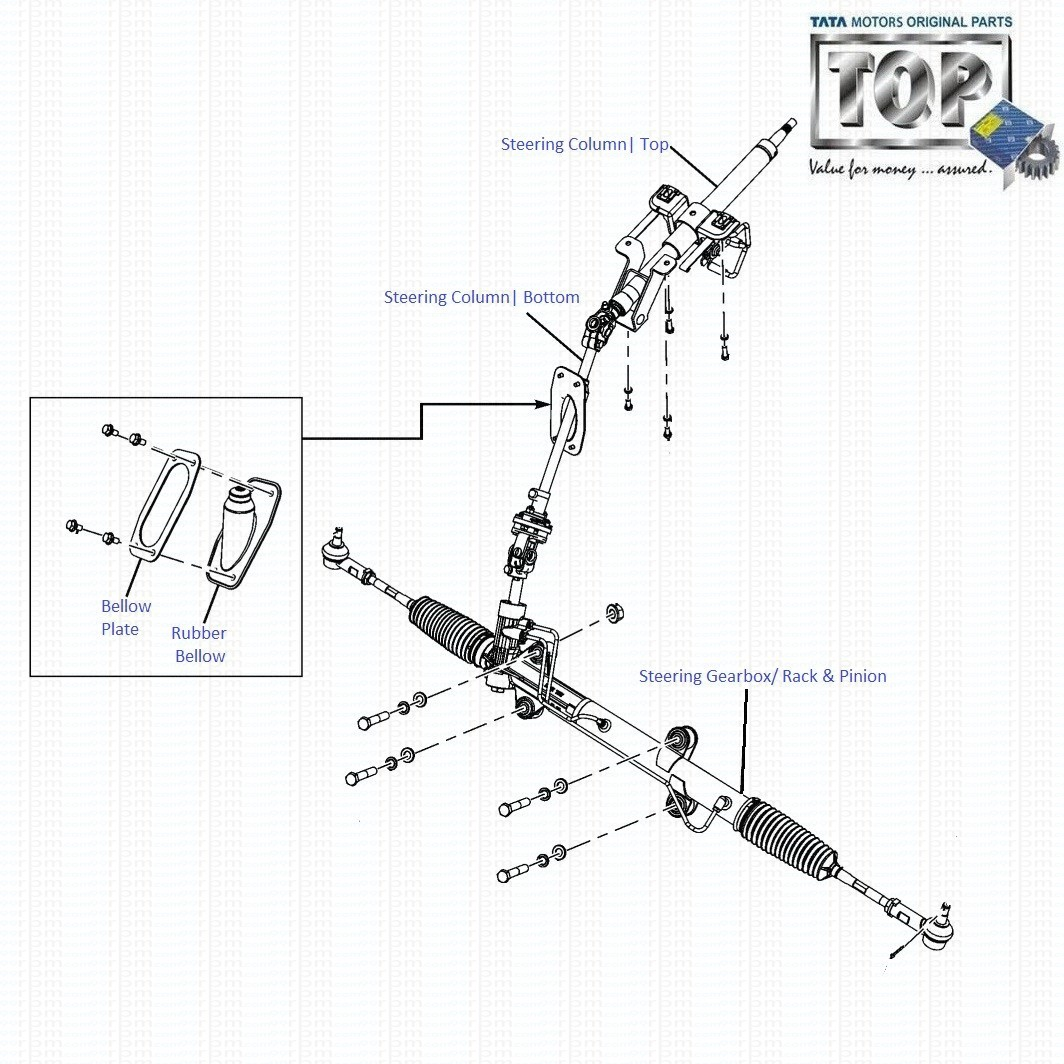 Steering Box Column 2 Varicor Safari Storme