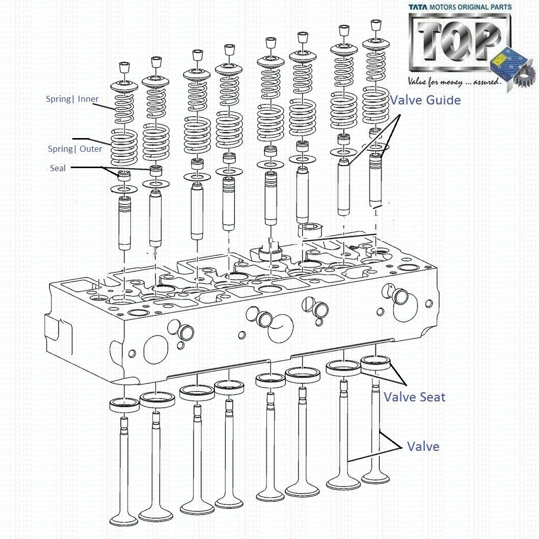 Tata Safari 30l Dicor Diesel Engine Valves Diagram