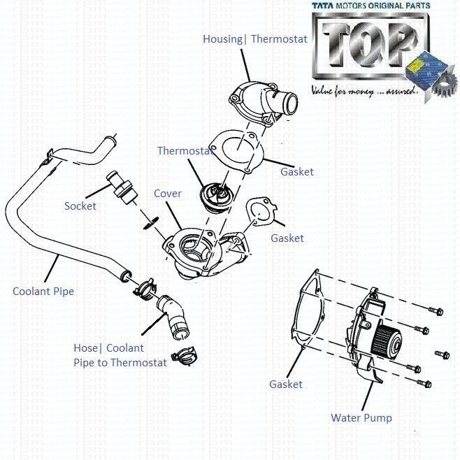 White Rodgers Furnace Control Module Wiring Diagram besides 2001 Chevy Malibu Thermostat Replacement additionally Robertshaw Valve Wiring Diagram likewise Thermostat Or Water Pump together with White Rodgers Zone Valve Wiring Diagram. on white rodgers programmable thermostat troubleshooting