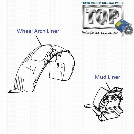 Wheel Arch Cover| Front| Vista