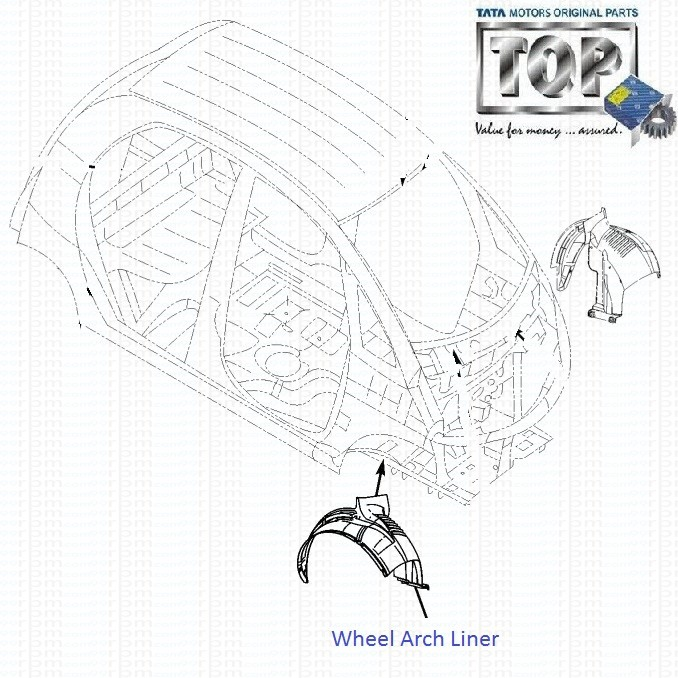 tata nano front wheel arch inner cover liners