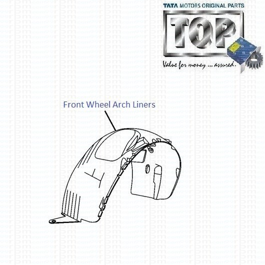 Wheel Arch Cover| Front| Indica V1