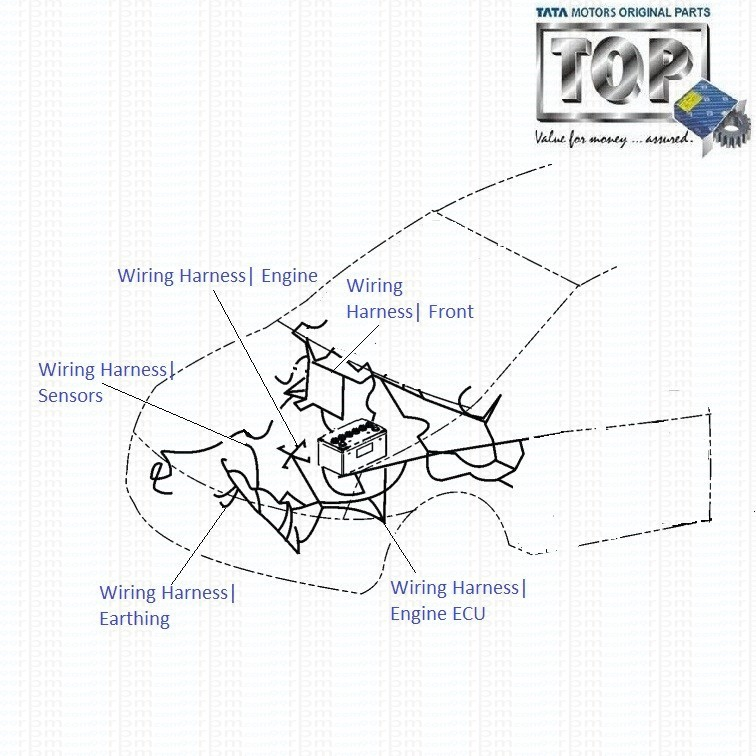 wiring_harness_indica 1985 club car ds gas engine wiring diagram club car ds gas motor Gas Club Car Wiring Schematics at nearapp.co