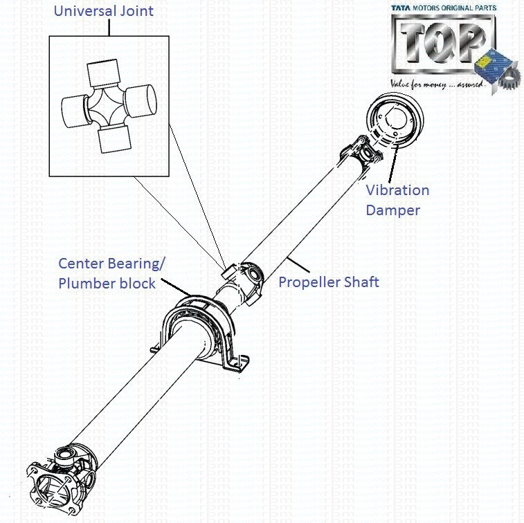 tata safari storme 4x2  propeller shaft
