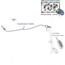 Accelerator Cable| 1.4 NA| Indica V1| V2| eV2