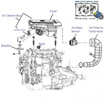Air Cleaner & Hose| 1.3 Qjet| Manza