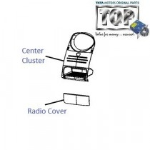 Center Cluster| Dashboard| Nano