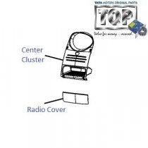 Center Cluster  Dashboard  Nano