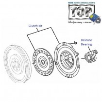 Clutch Kit| 1.4 DICOR| Indigo CS| Indigo XL