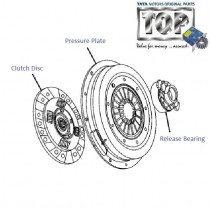 Clutch Kit| 2.2 DiCOR| Xenon XT