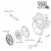 Clutch Kit| 1.3 QJet 90PS| Vista D90