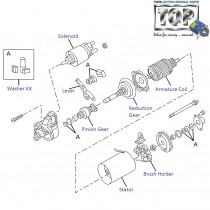 Starter Motor Components| 1.3 QJet| Manza| Manza Club Class
