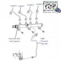 Fuel Injector Pipes| 2.2 VariCOR| Safari Storme