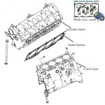 Head & Crankcase| 1.4 TDI| Indigo CS