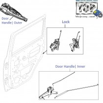 Door Lock & Handle| Rear-RH| Sumo Grande