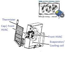 Evaporator Coil| Aria