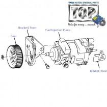 Injection Pump| 2.2 VariCOR| Safari Storme