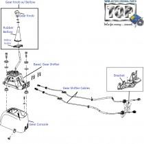 Gear Knob & Console| Nano