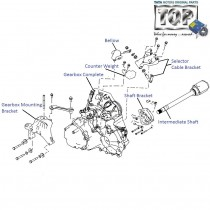 Transmission box| 1.3 Qjet| Vista