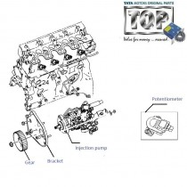 Injection Pump| 1.4 TDI| Indigo