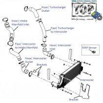 Intercooler| 2.2 DICOR| Aria