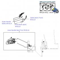 Locking System| Vista D90