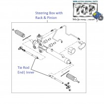 Power Steering Box| Indigo| Indigo XL| Indigo Marina