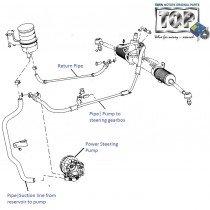 Steering Pump| 1.2/1.4 Petrol| Indica V2