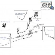 Steering Pump|  2.2 VariCOR| Safari Storme