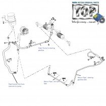 Power Steering Hoses| 1.4 Diesel| Indica V2