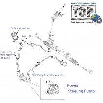 Power Steering Pump| 1.4 Safire| Manza| Vista