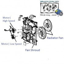 Radiator Fan| 2.2 DICOR| Aria