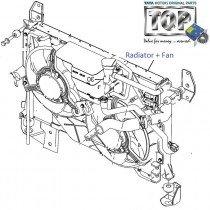 Radiator| 2.2 DICOR| Sumo Grande